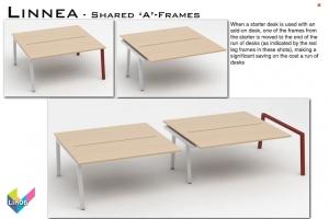 Linnea Office Bench Desks 06 - Linnea Bench Desking